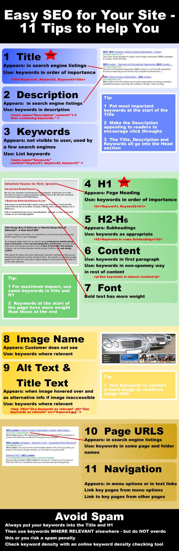 web-design-seo