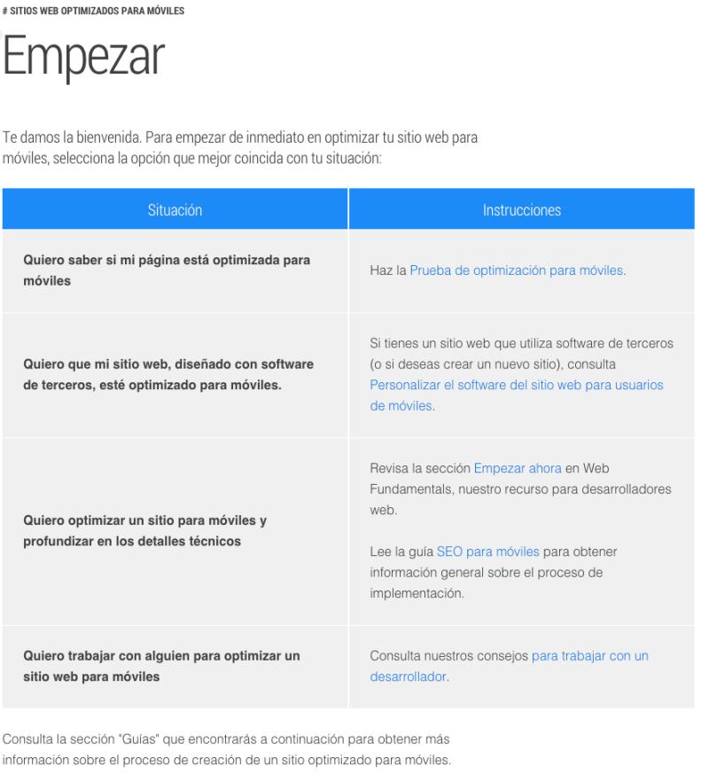 Materiales Google para comprobar responsive