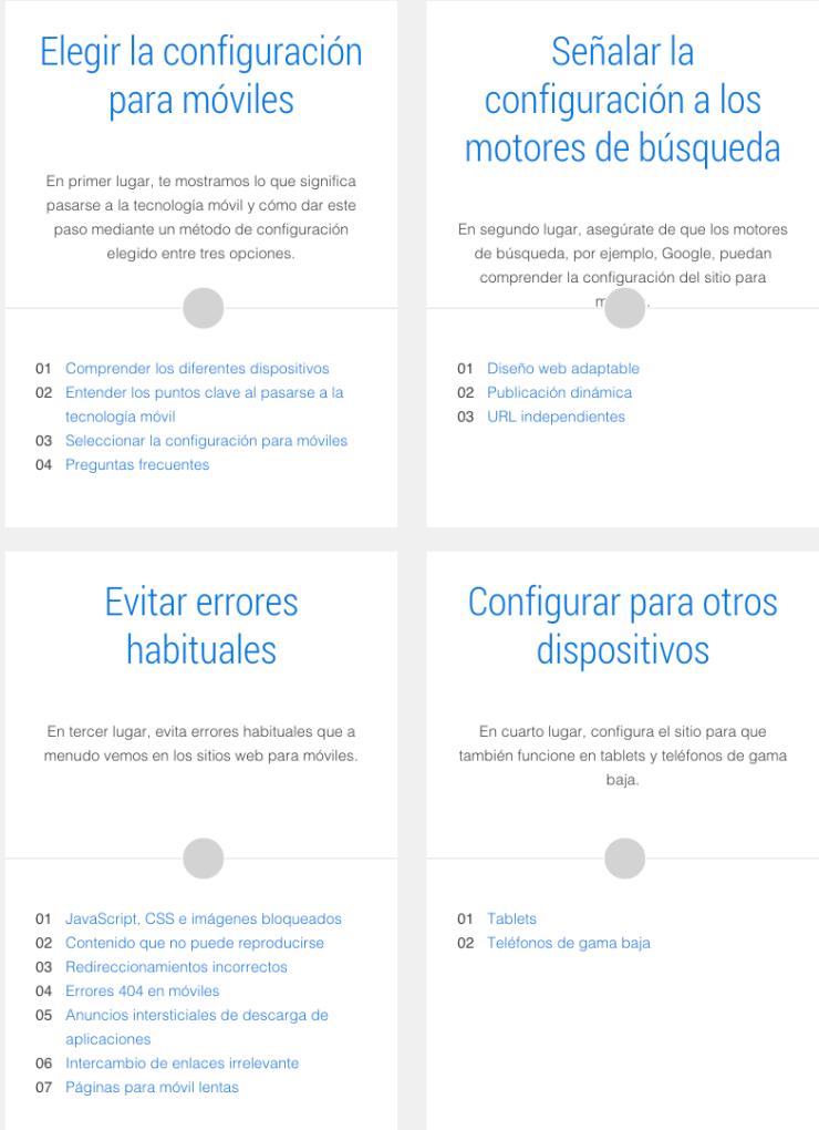 Documentación Google para Responsive
