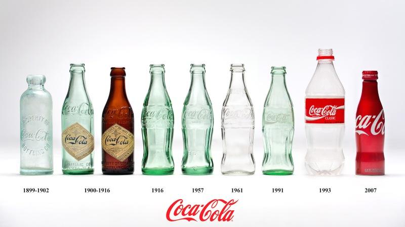 evolución-coca-cola