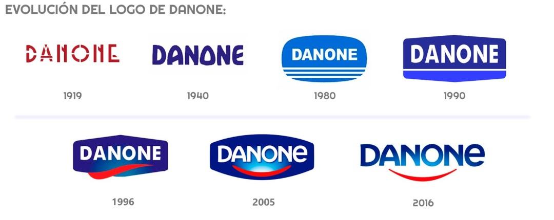 evolucion logo danone 4