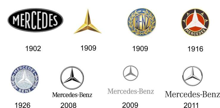 evolucion-logo-mercedes